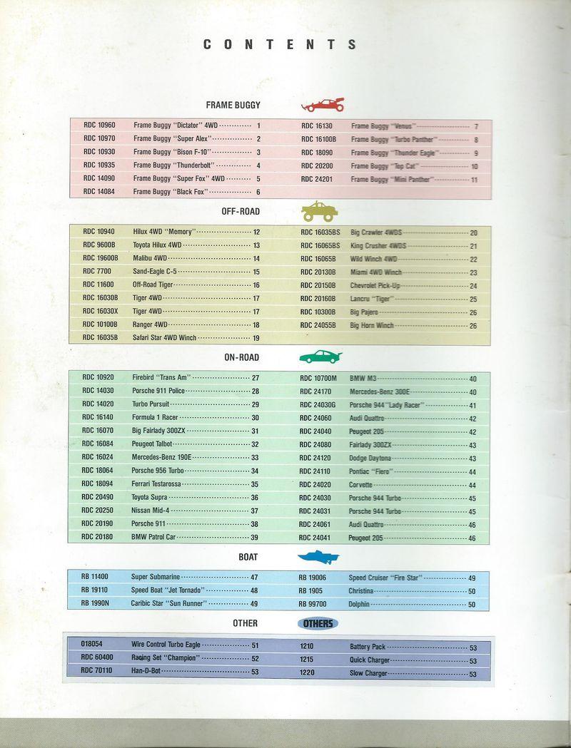 Catalogue Nikko 1987 page 0