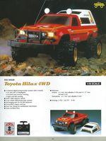 Page 13 Catalogue Nikko 1987