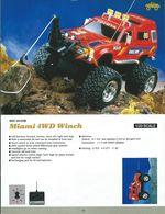 Page 23 Catalogue Nikko 1987