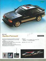 Page 29 Catalogue Nikko 1987
