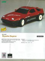 Page 36 Catalogue Nikko 1987