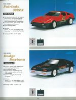 Page 43 Catalogue Nikko 1987