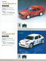 Page 46 Catalogue Nikko 1987