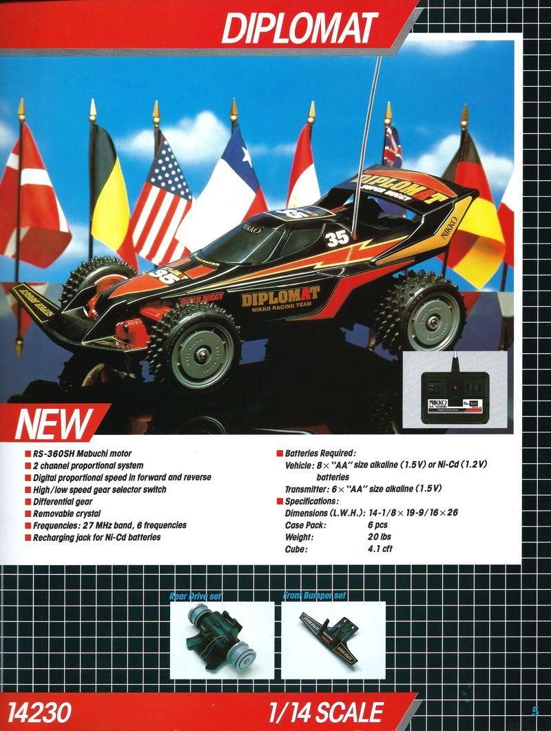 Catalogue Nikko 1989 page 5
