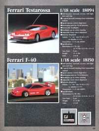 Page 19 Catalogue Nikko 1991