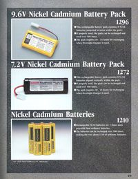 Page 49 Catalogue Nikko 1991