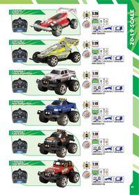 Page 31 Catalogue Nikko 2005