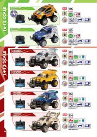 Page 34 Catalogue Nikko 2005