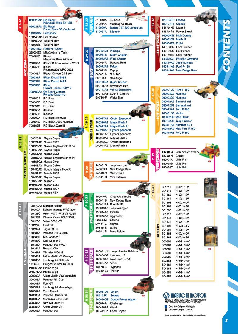 Catalogue Nikko 2005 page 3