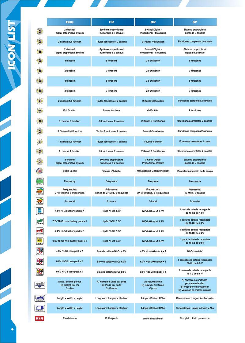 Catalogue Nikko 2005 page 4