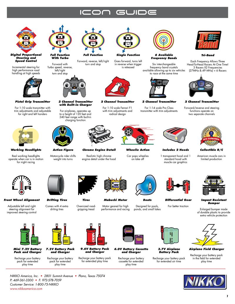 Catalogue Nikko 2007 page 3