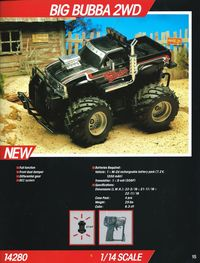 Page 15 Catalogue Nikko America 1989