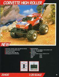 Page 18 Catalogue Nikko America 1989