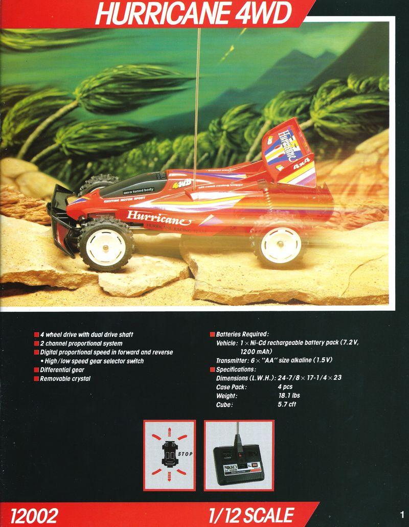 Catalogue Nikko America 1989page 1