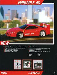 Page 24 Catalogue Nikko America 1989