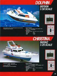 Page 28 Catalogue Nikko America 1989