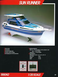 Page 29 Catalogue Nikko America 1989