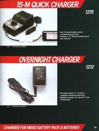 Page 35 Catalogue Nikko America 1989