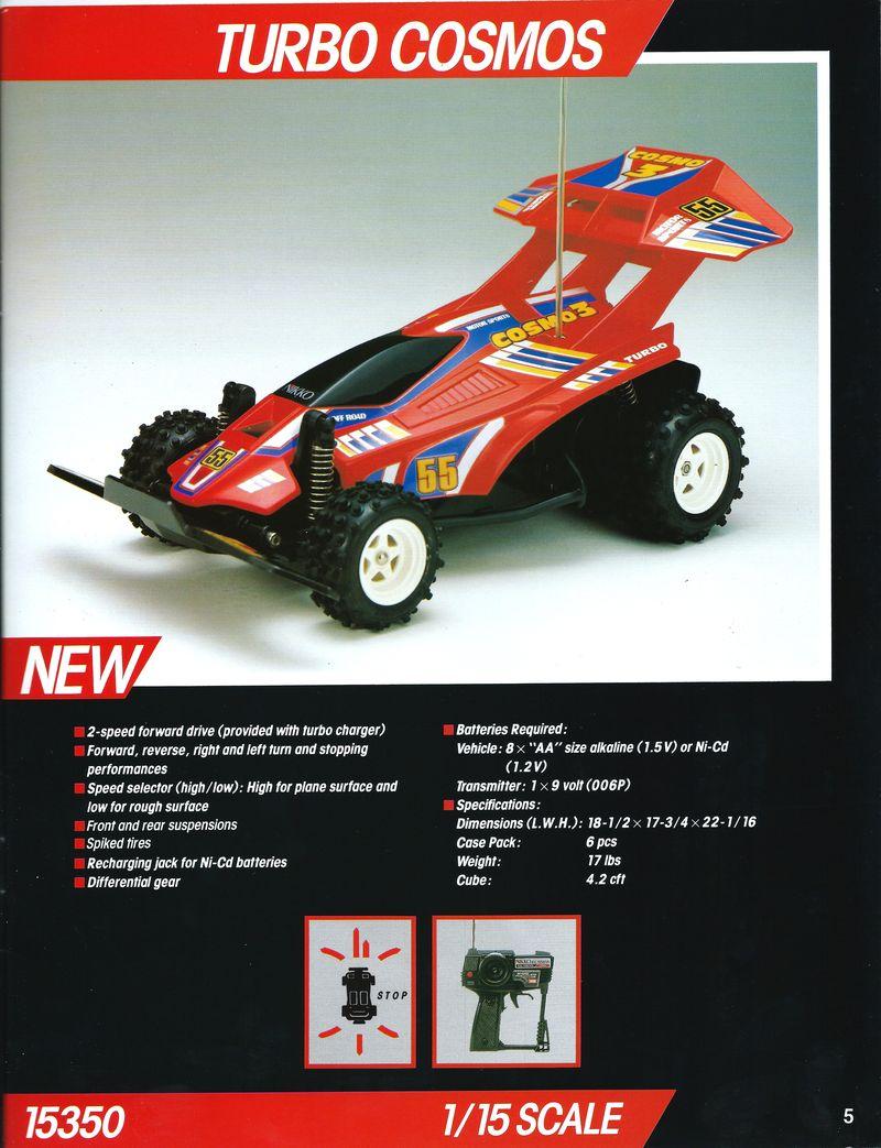 Catalogue Nikko America 1989page 5